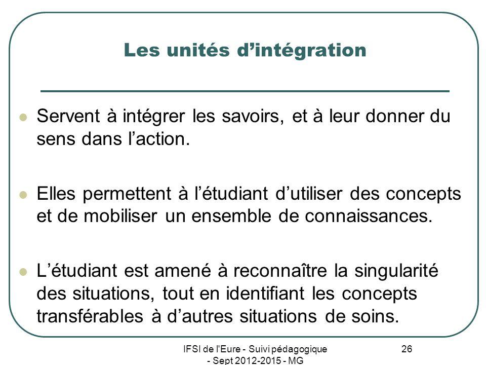 IFSI de l'Eure - Suivi pédagogique - Sept 2012-2015 - MG 26 Les unités dintégration Servent à intégrer les savoirs, et à leur donner du sens dans lact