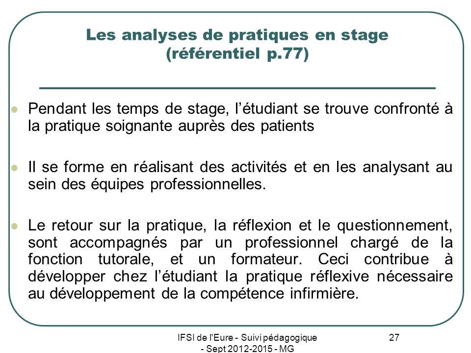 IFSI de l'Eure - Suivi pédagogique - Sept 2012-2015 - MG 27 Les analyses de pratiques en stage (référentiel p.77) Pendant les temps de stage, létudian
