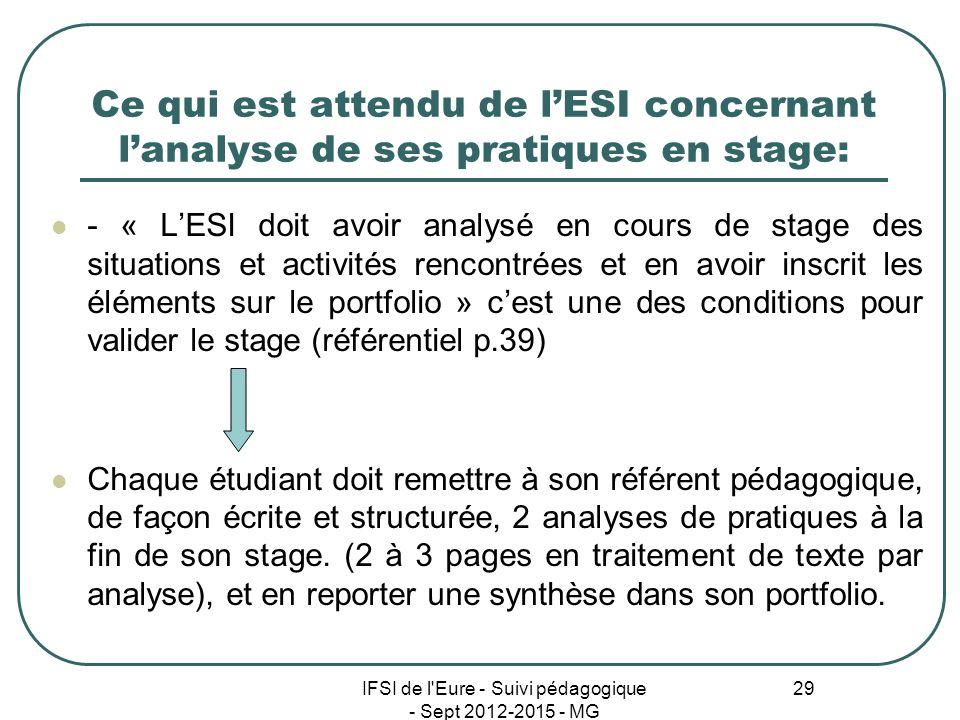 IFSI de l'Eure - Suivi pédagogique - Sept 2012-2015 - MG 29 Ce qui est attendu de lESI concernant lanalyse de ses pratiques en stage: - « LESI doit av
