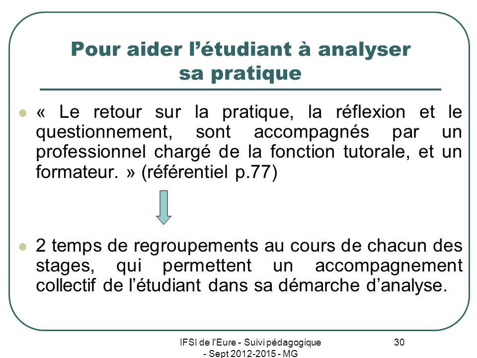 IFSI de l'Eure - Suivi pédagogique - Sept 2012-2015 - MG 30 Pour aider létudiant à analyser sa pratique « Le retour sur la pratique, la réflexion et l