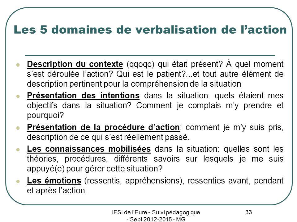 IFSI de l'Eure - Suivi pédagogique - Sept 2012-2015 - MG 33 Les 5 domaines de verbalisation de laction Description du contexte (qqoqc) qui était prése