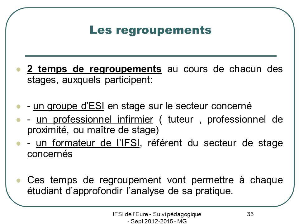 IFSI de l'Eure - Suivi pédagogique - Sept 2012-2015 - MG 35 Les regroupements 2 temps de regroupements au cours de chacun des stages, auxquels partici