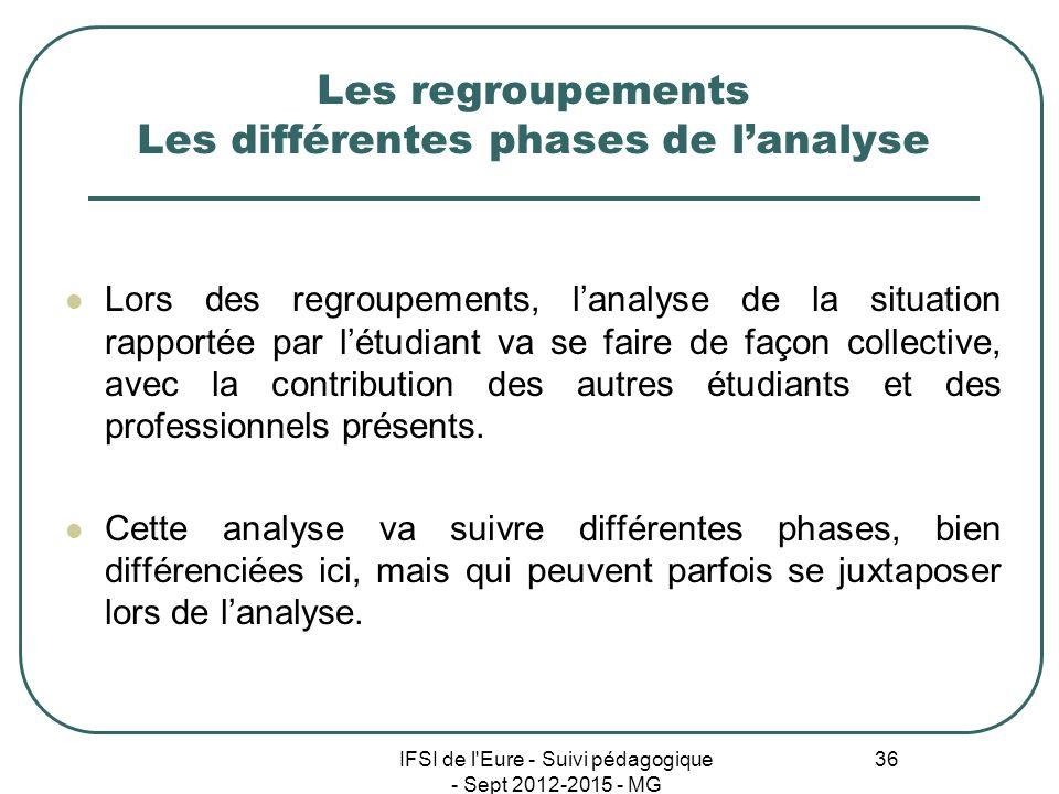 IFSI de l'Eure - Suivi pédagogique - Sept 2012-2015 - MG 36 Les regroupements Les différentes phases de lanalyse Lors des regroupements, lanalyse de l