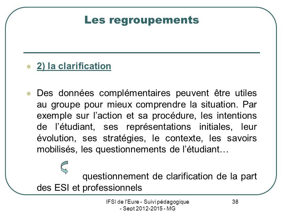 IFSI de l'Eure - Suivi pédagogique - Sept 2012-2015 - MG 38 Les regroupements 2) la clarification Des données complémentaires peuvent être utiles au g