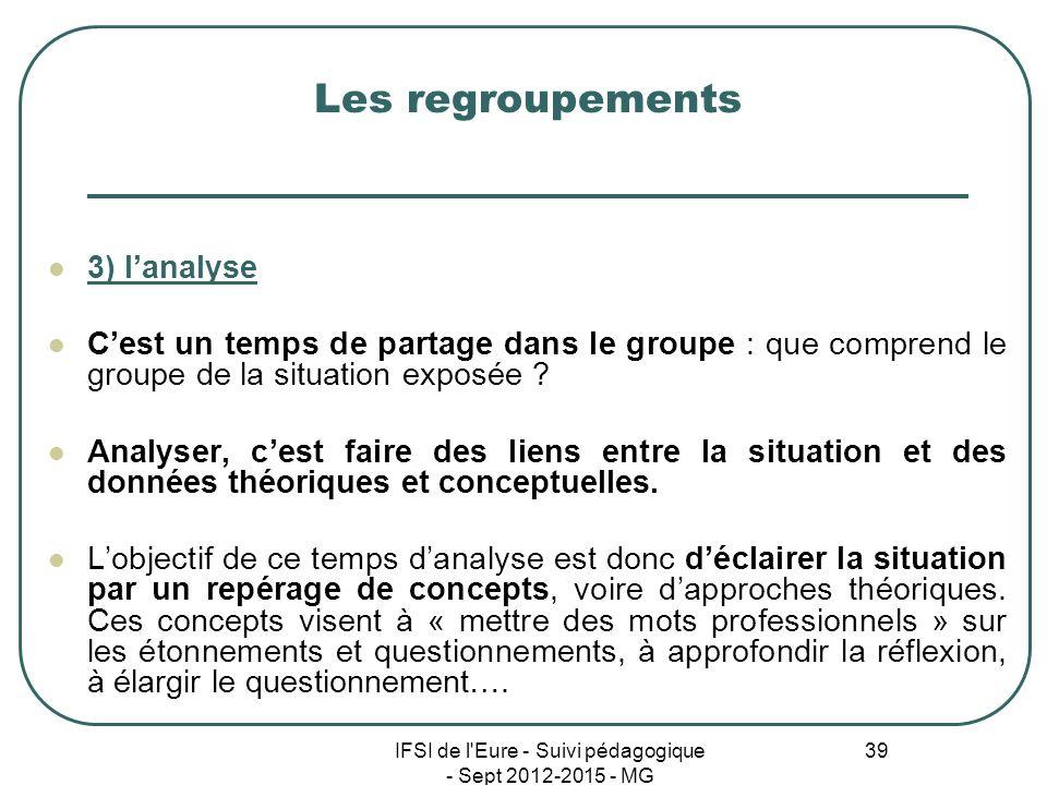 IFSI de l'Eure - Suivi pédagogique - Sept 2012-2015 - MG 39 Les regroupements 3) lanalyse Cest un temps de partage dans le groupe : que comprend le gr