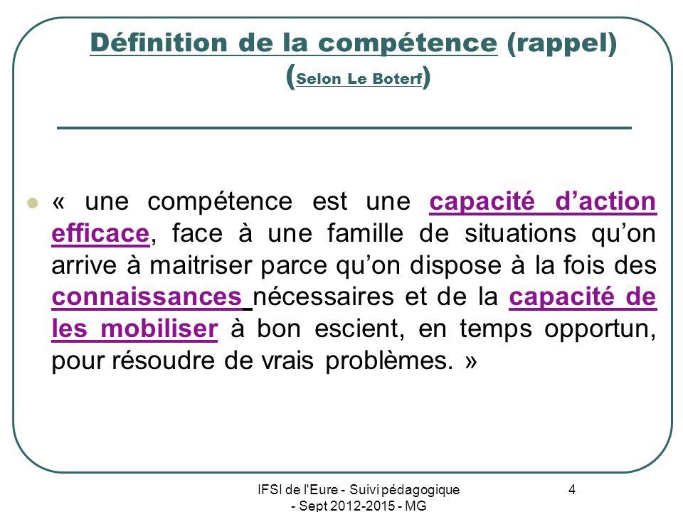 IFSI de l'Eure - Suivi pédagogique - Sept 2012-2015 - MG 4 Définition de la compétence (rappel) ( Selon Le Boterf ) « une compétence est une capacité