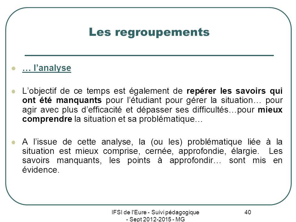 IFSI de l'Eure - Suivi pédagogique - Sept 2012-2015 - MG 40 Les regroupements … lanalyse Lobjectif de ce temps est également de repérer les savoirs qu