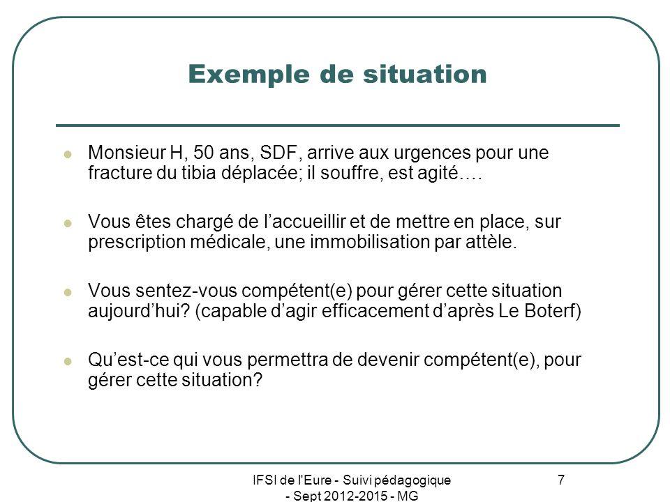 IFSI de l'Eure - Suivi pédagogique - Sept 2012-2015 - MG 7 Exemple de situation Monsieur H, 50 ans, SDF, arrive aux urgences pour une fracture du tibi
