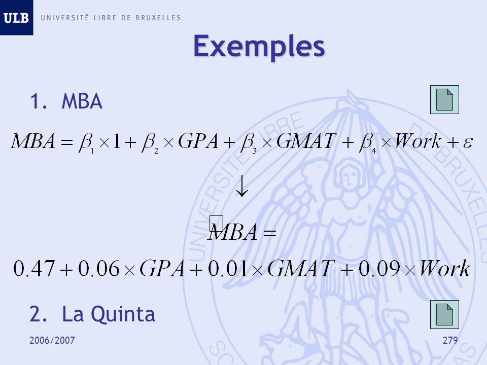 2006/2007280 Exemples Régression simple Régression polynomiale
