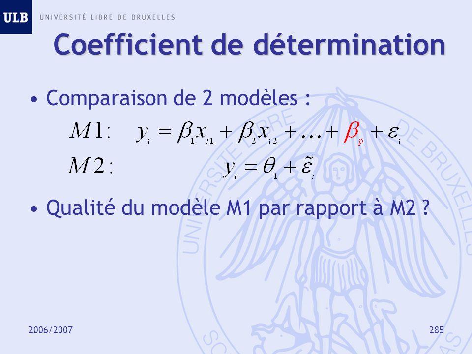 2006/2007286 Ecart-type du terme derreur : Coefficient de détermination