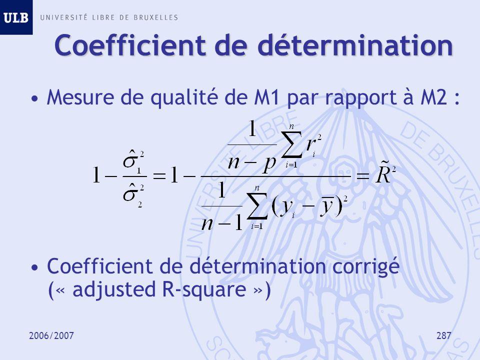 2006/2007288 Interprétation : qualité M1 qualité M2 qualité M1 >> qualité M2 Coefficient de détermination