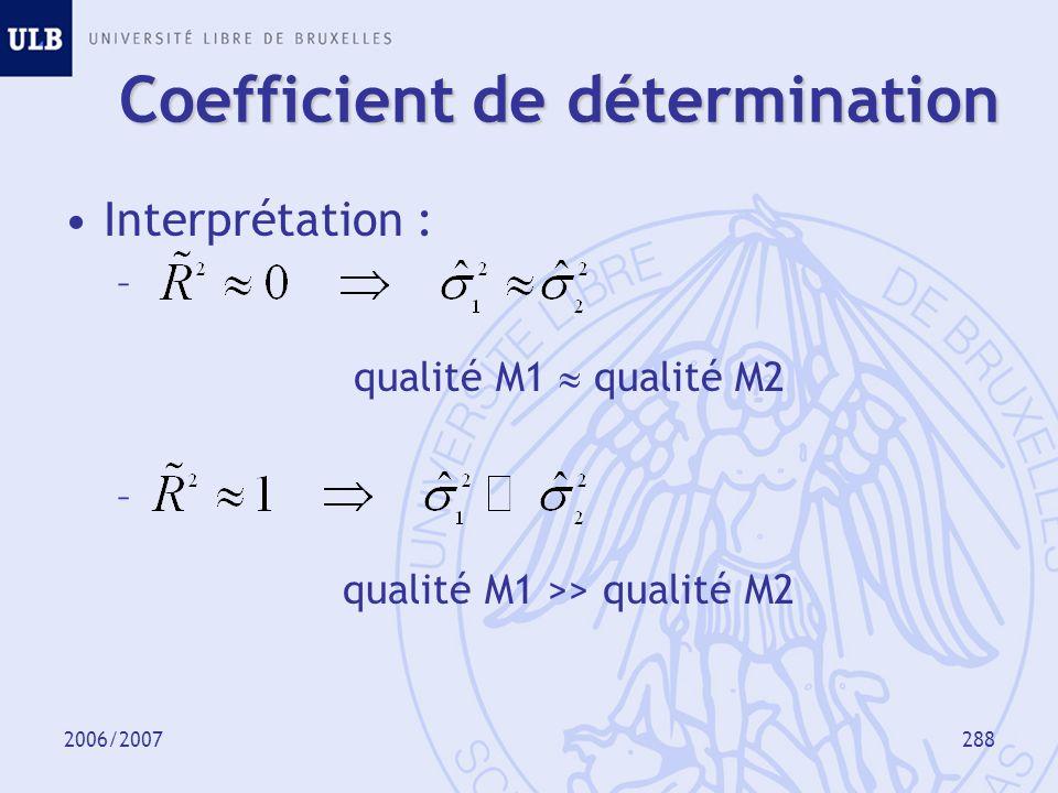 2006/2007289 Autre mesure : Interprétation plus intuitive : Coefficient de détermination