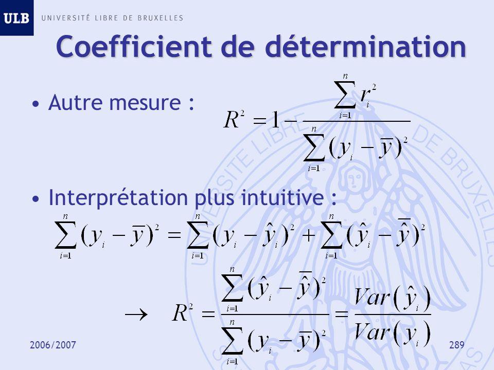 2006/2007290 Problème : –R 2 augmente lorsque lon ajoute une variable, même non pertinente, dans le modèle.
