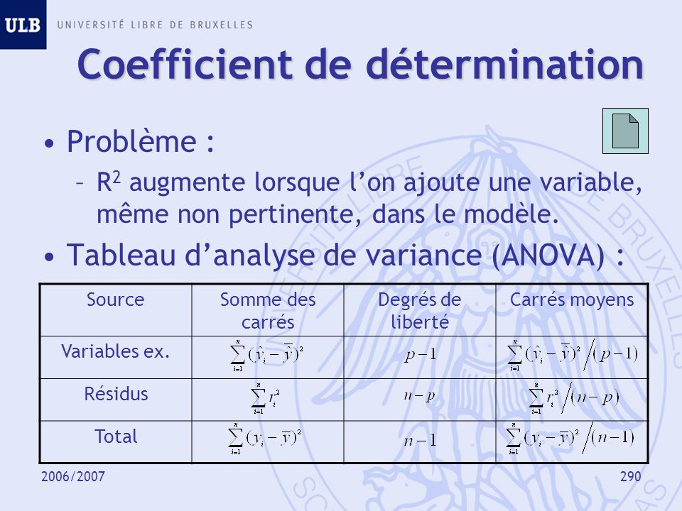 2006/2007291 Prévision Prévision de la variable endogène y pour un jeu de valeurs x 0 : Modèle linéaire : Erreur de prévision :