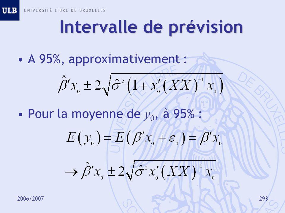 2006/2007294 Exemple – La Quinta Pas rentable !