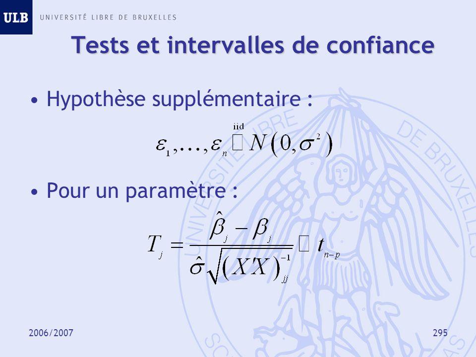 2006/2007296 Tests et intervalles de confiance Test de nullité de j : Intervalle de confiance pour j :