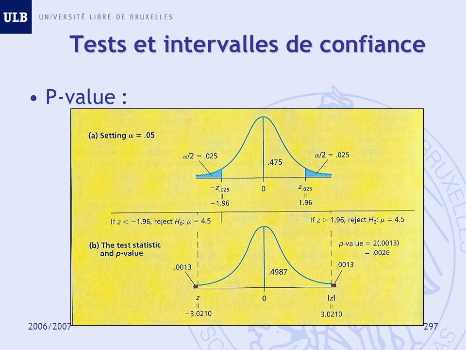 2006/2007298 Tests et intervalles de confiance Test de lensemble du modèle : Test en F (ANOVA) :