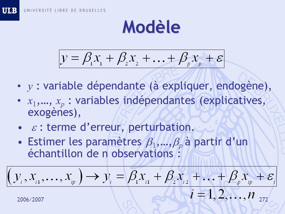 2006/2007273 Exemple 1 – MBA