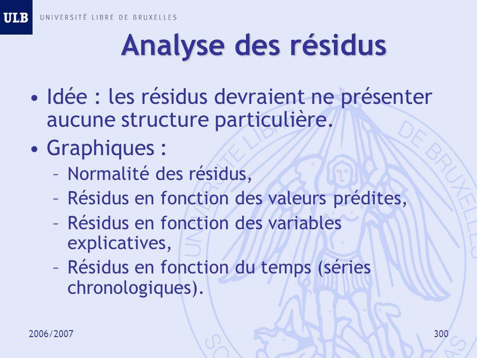 2006/2007301 Analyse des résidus Normalité du terme derreur .