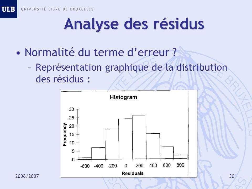 2006/2007302 Analyse des résidus Linéarité de la relation entre y et les variables explicatives .