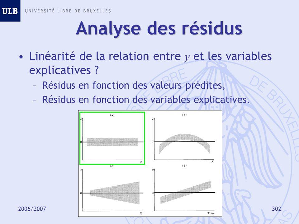2006/2007303 Analyse des résidus Homoscédasticité .