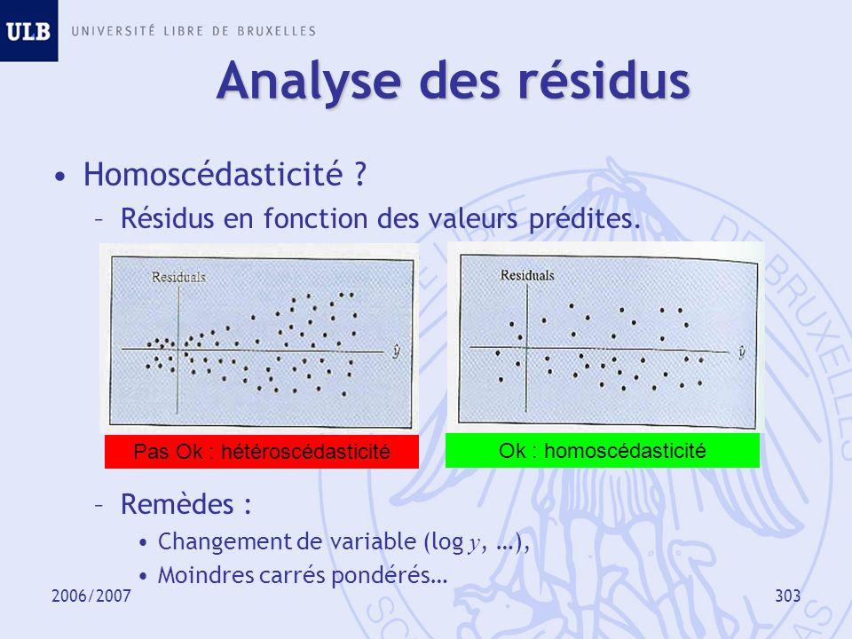 2006/2007304 Analyse des résidus Corrélation entre erreurs .