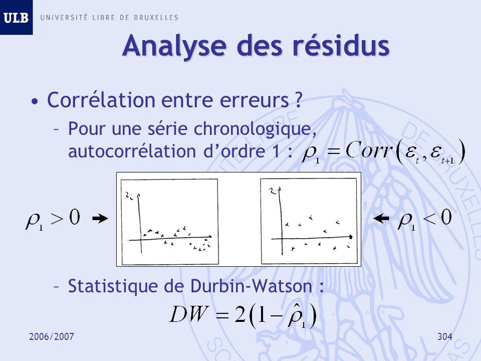 2006/2007305 Analyse des résidus En cas dautocorrélation : –Introduire y t-1 comme variable explicative (autorégression), –Prendre les différences : –Modéliser le terme derreur :