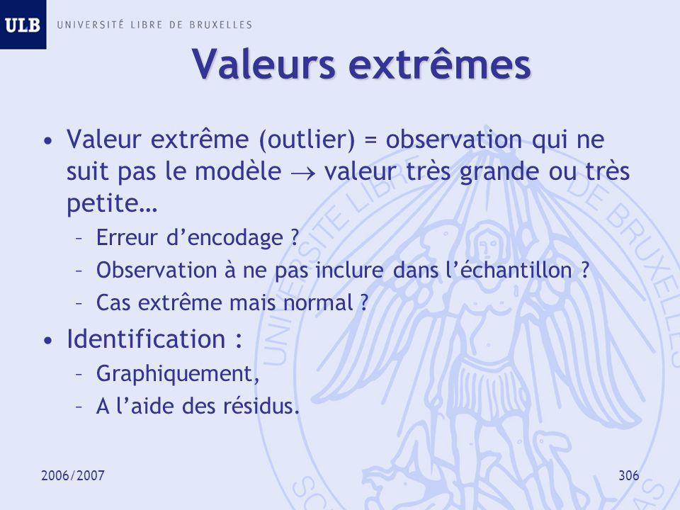 2006/2007307 Valeurs extrêmes vs influentes Valeurs influentes : ont une grande influence sur lestimation des paramètres.