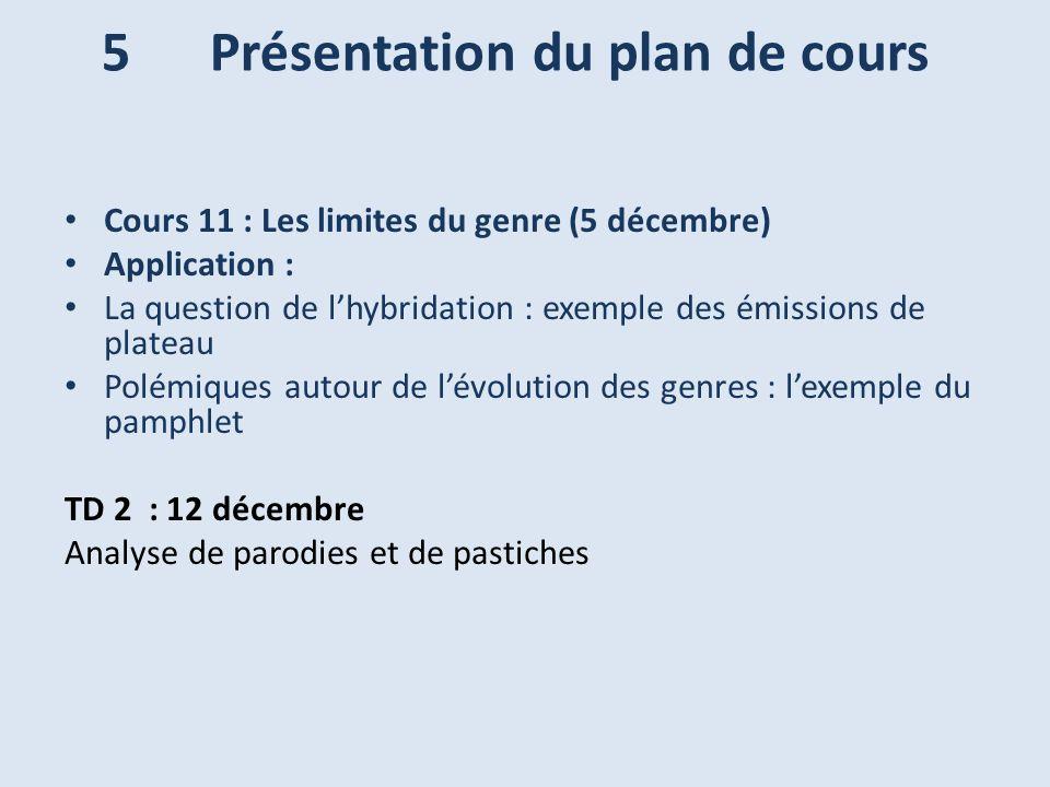 Cours 11 : Les limites du genre (5 décembre) Application : La question de lhybridation : exemple des émissions de plateau Polémiques autour de lévolut