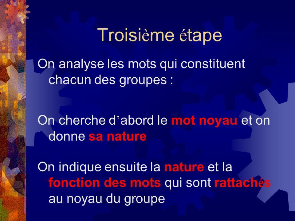 Deuxi è me é tape Quand le verbe est trouv é, il faut se demander : Quelle fonction occupe chaque groupe ? Quelle est la nature de chaque groupe ?