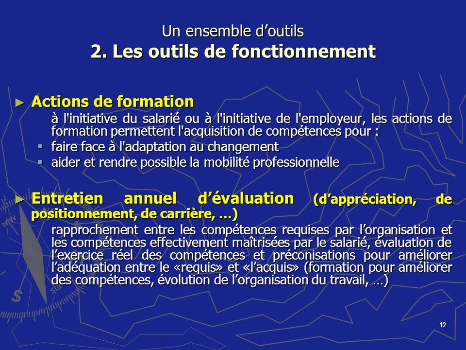 12 Un ensemble doutils 2. Les outils de fonctionnement Actions de formation Actions de formation à l'initiative du salarié ou à l'initiative de l'empl