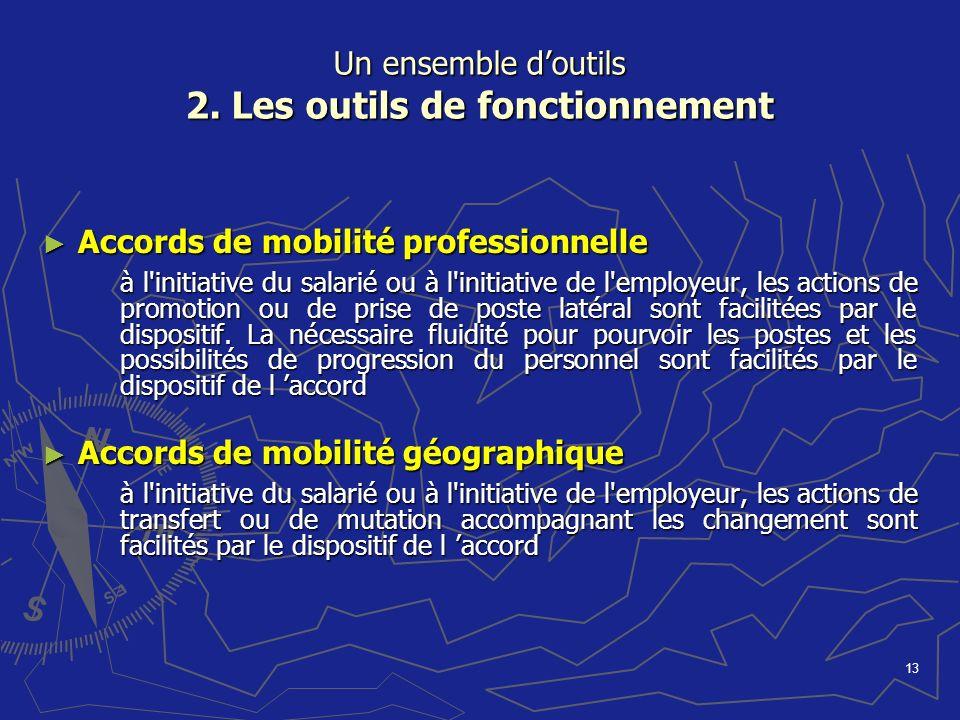 13 Un ensemble doutils 2. Les outils de fonctionnement Accords de mobilité professionnelle Accords de mobilité professionnelle à l'initiative du salar