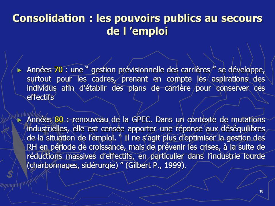 18 Consolidation : les pouvoirs publics au secours de l emploi Années 70 : une gestion prévisionnelle des carrières se développe, surtout pour les cad