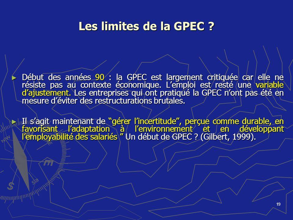 19 Les limites de la GPEC ? Début des années 90 : la GPEC est largement critiquée car elle ne résiste pas au contexte économique. Lemploi est resté un