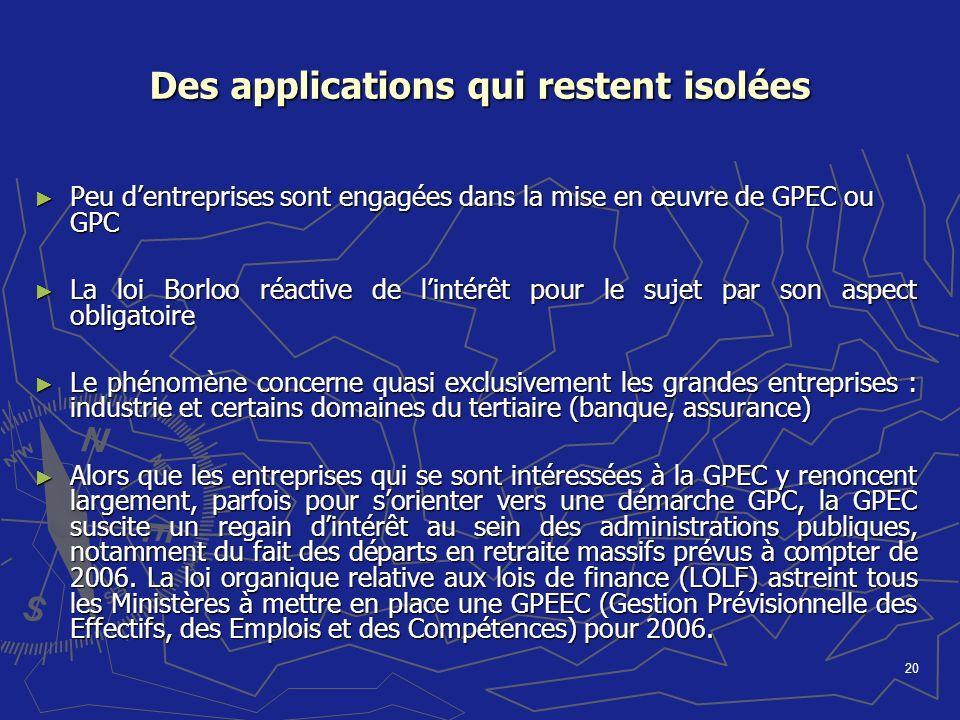 20 Des applications qui restent isolées Peu dentreprises sont engagées dans la mise en œuvre de GPEC ou GPC Peu dentreprises sont engagées dans la mis