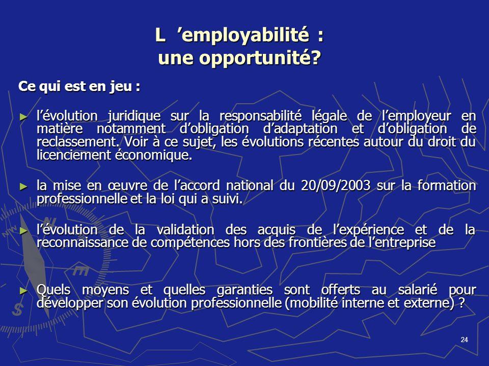 24 L employabilité : une opportunité? Ce qui est en jeu : lévolution juridique sur la responsabilité légale de lemployeur en matière notamment dobliga