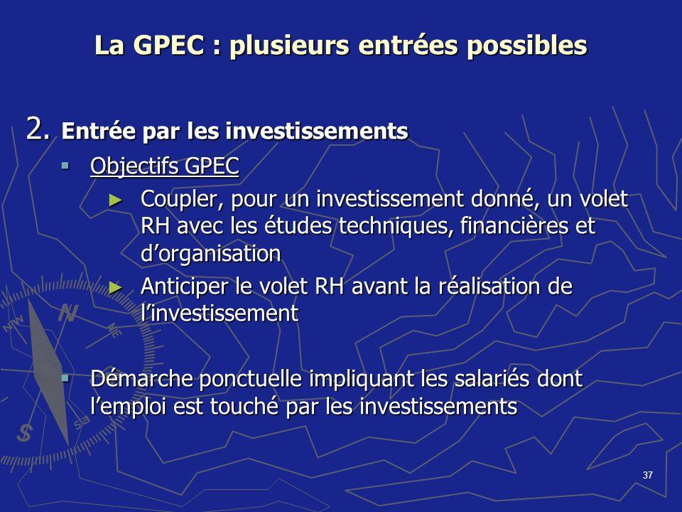 37 La GPEC : plusieurs entrées possibles 2. Entrée par les investissements Objectifs GPEC Objectifs GPEC Coupler, pour un investissement donné, un vol