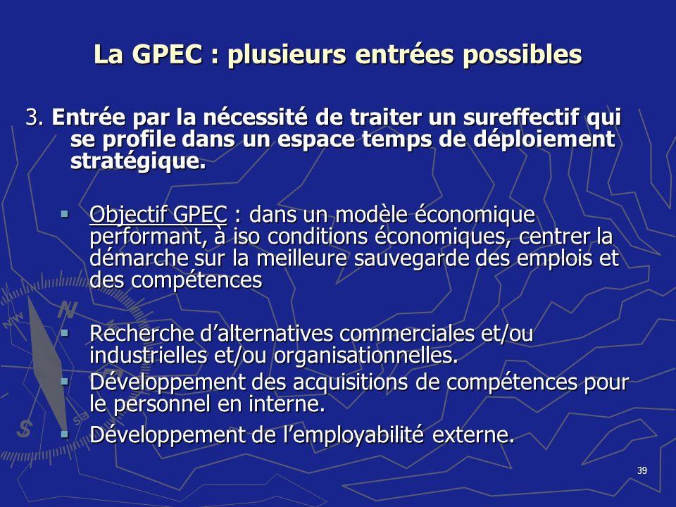 39 La GPEC : plusieurs entrées possibles 3. Entrée par la nécessité de traiter un sureffectif qui se profile dans un espace temps de déploiement strat