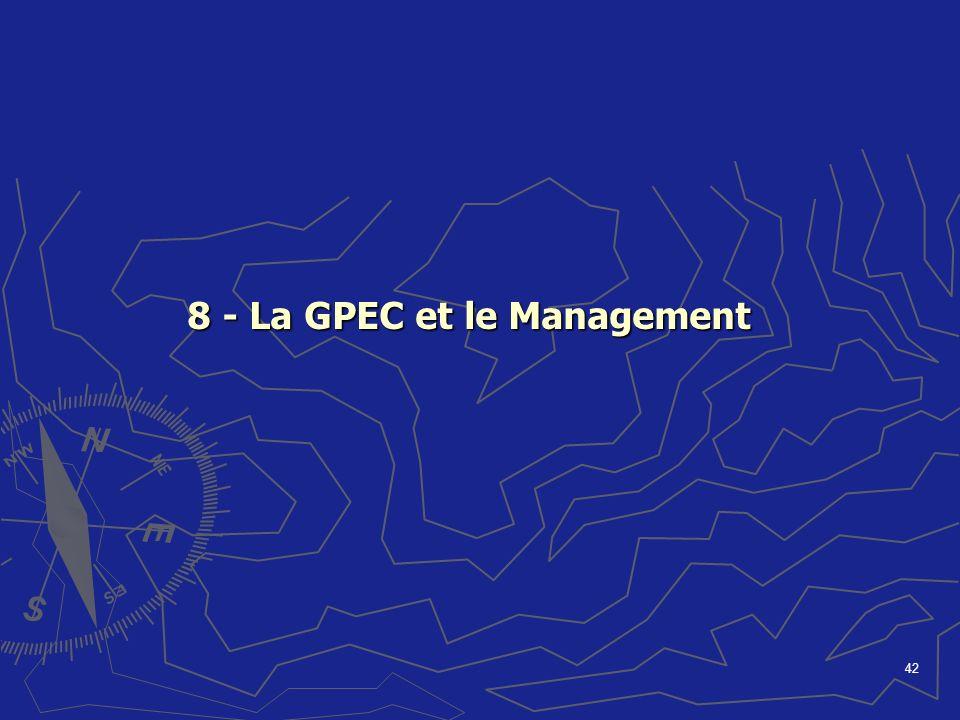 42 8 - La GPEC et le Management