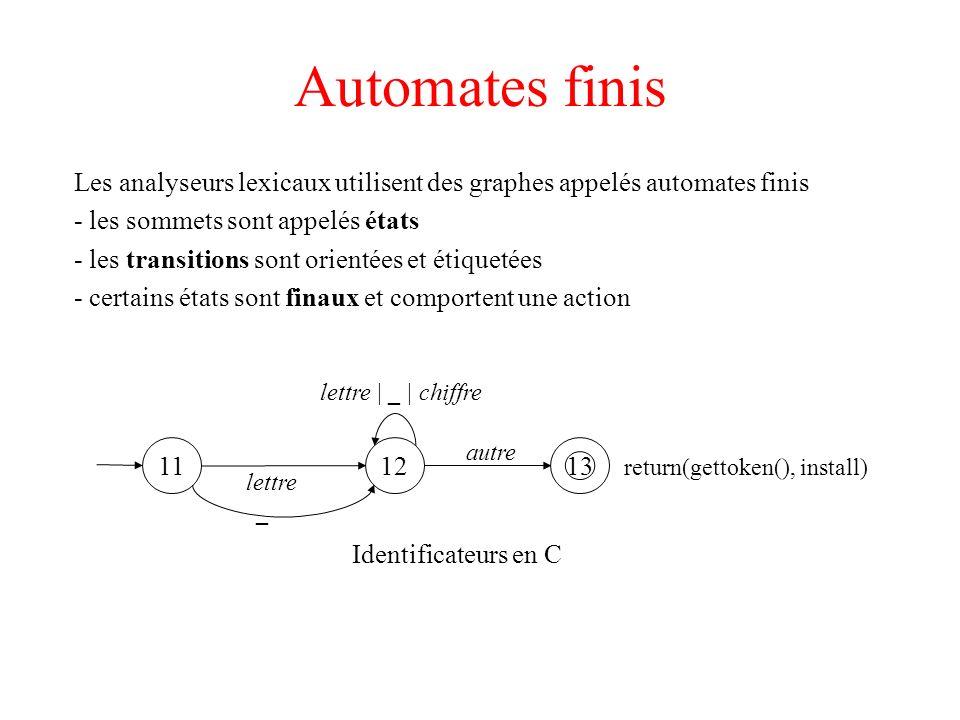 Automates finis Les analyseurs lexicaux utilisent des graphes appelés automates finis - les sommets sont appelés états - les transitions sont orientée