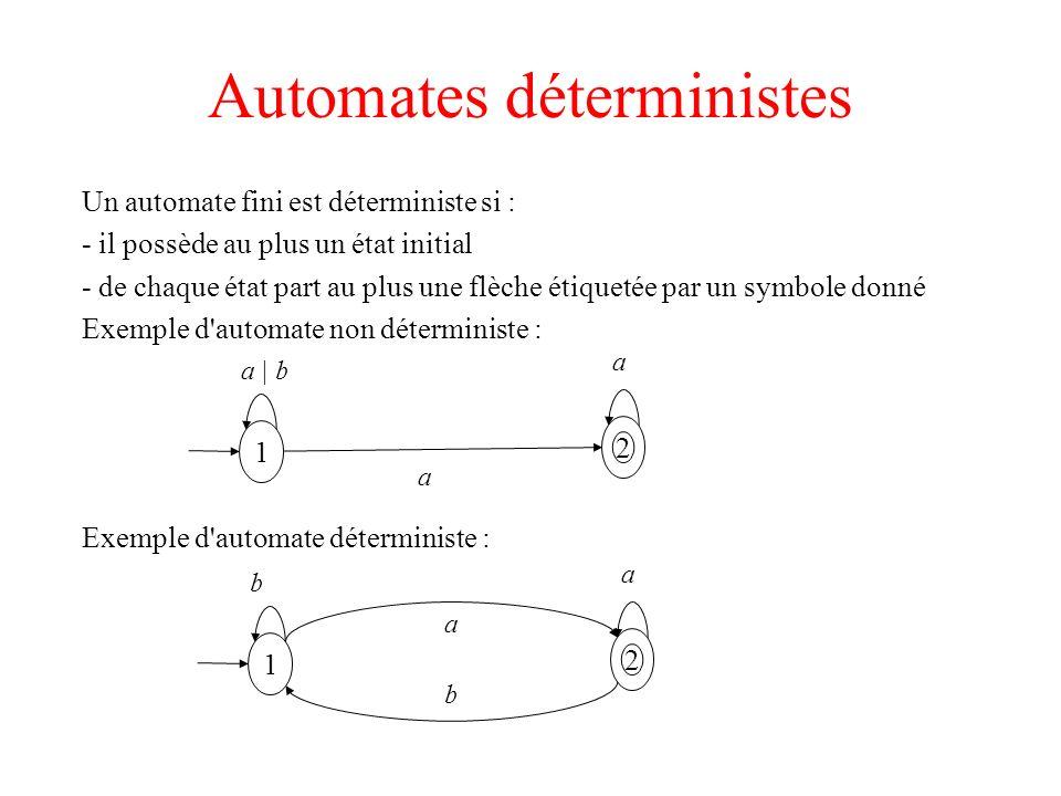Automates déterministes Un automate fini est déterministe si : - il possède au plus un état initial - de chaque état part au plus une flèche étiquetée