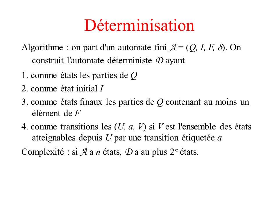 Déterminisation Algorithme : on part d'un automate fini A = (Q, I, F, ). On construit l'automate déterministe D ayant 1. comme états les parties de Q