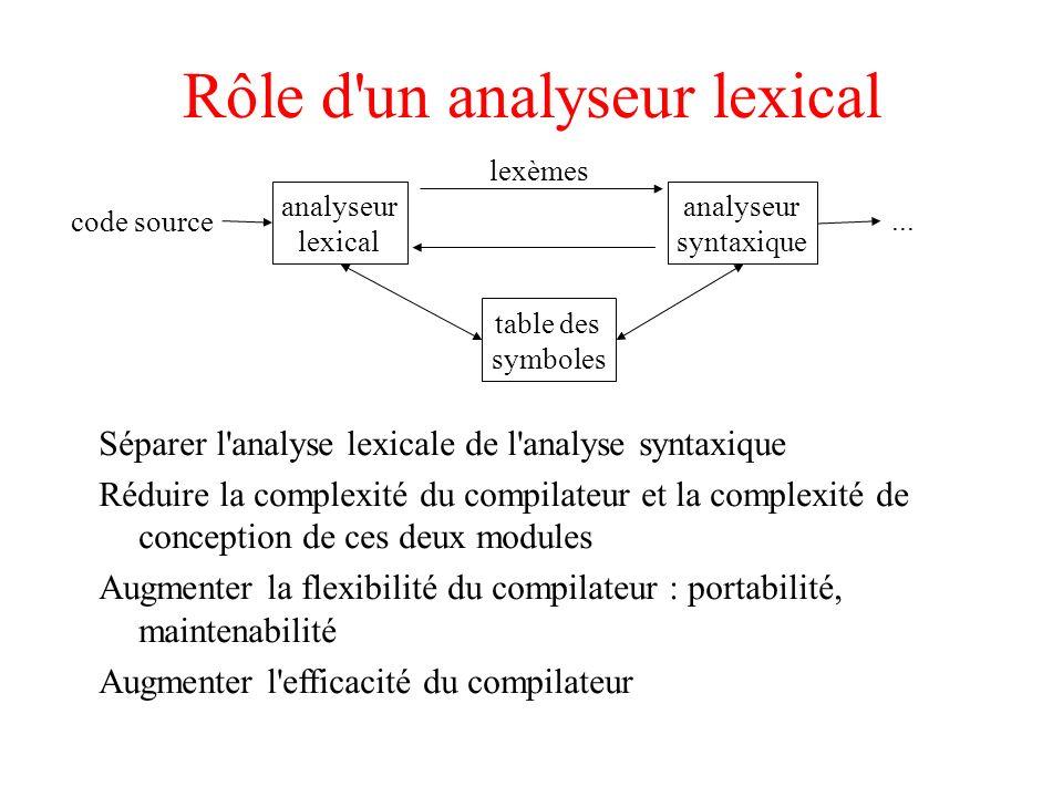 Rôle d'un analyseur lexical code source lexèmes... analyseur lexical analyseur syntaxique table des symboles Séparer l'analyse lexicale de l'analyse s