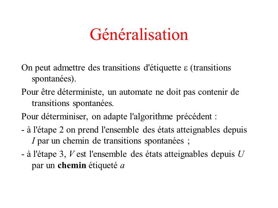 Généralisation On peut admettre des transitions d'étiquette (transitions spontanées). Pour être déterministe, un automate ne doit pas contenir de tran