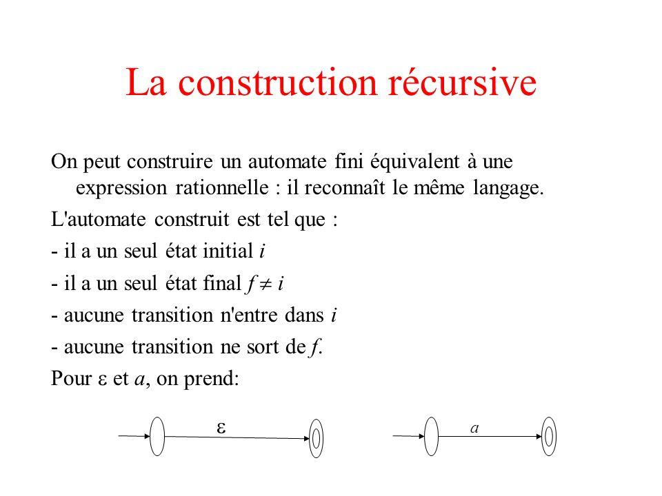 La construction récursive On peut construire un automate fini équivalent à une expression rationnelle : il reconnaît le même langage. L'automate const