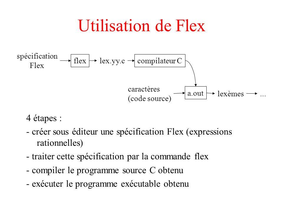 Utilisation de Flex spécification Flex lex.yy.c lexèmes flexcompilateur C a.out 4 étapes : - créer sous éditeur une spécification Flex (expressions ra
