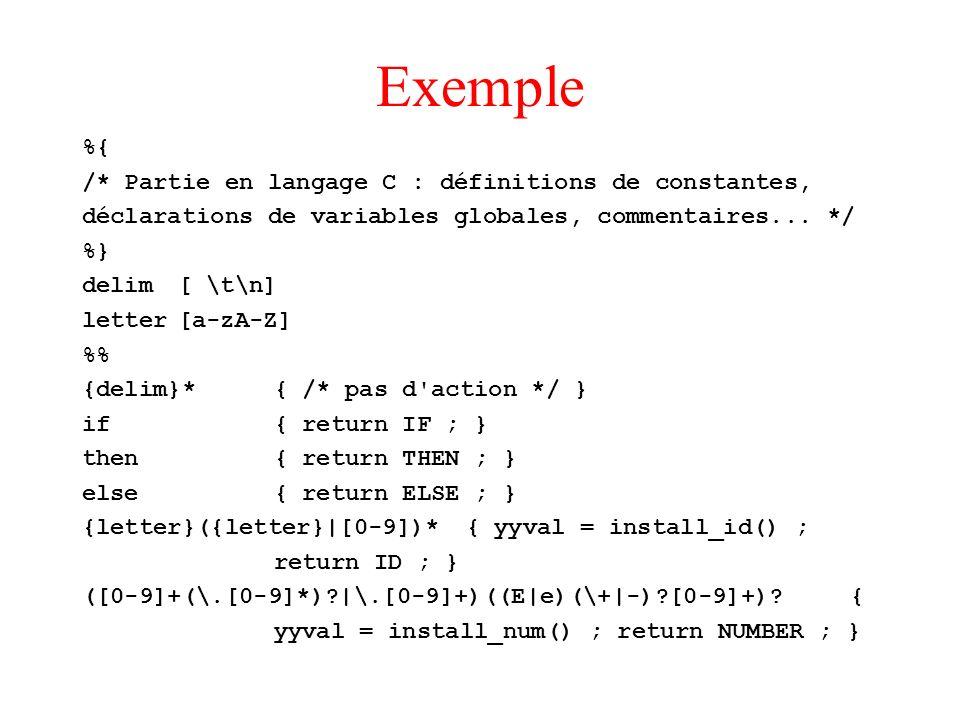 Exemple %{ /* Partie en langage C : définitions de constantes, déclarations de variables globales, commentaires... */ %} delim[ \t\n] letter[a-zA-Z] %