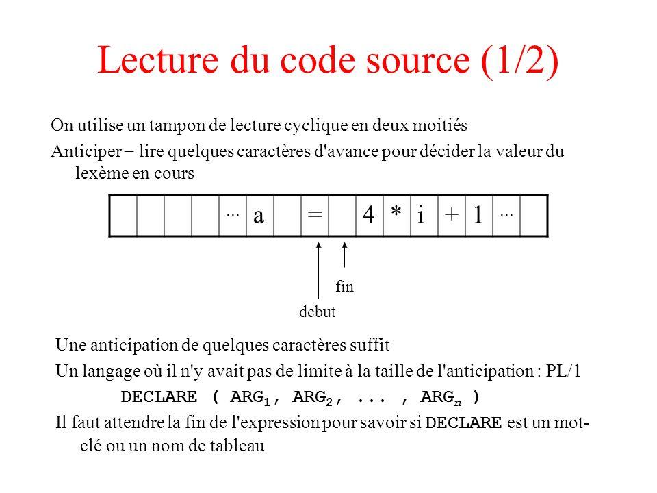 Lecture du code source (1/2) On utilise un tampon de lecture cyclique en deux moitiés Anticiper = lire quelques caractères d'avance pour décider la va