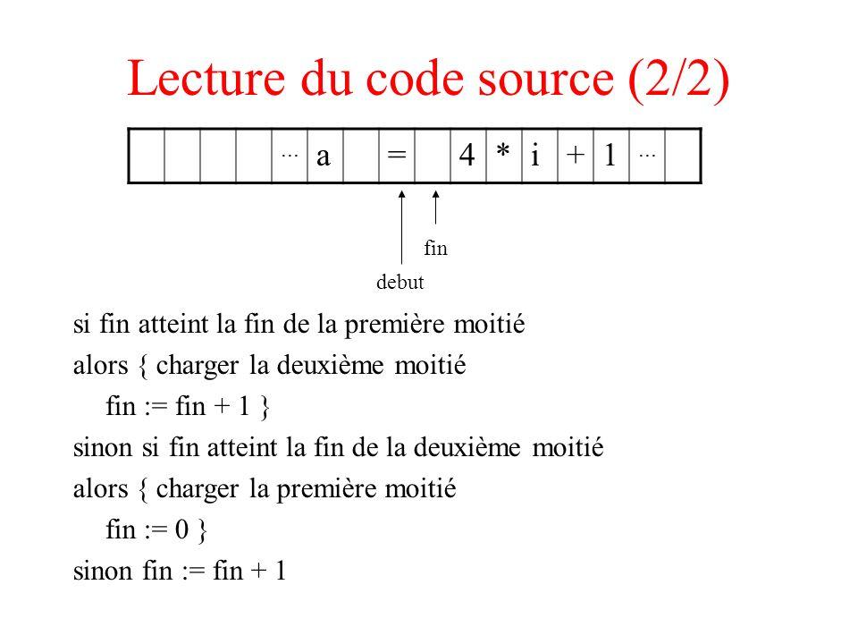 Lecture du code source (2/2)... a=4*i+1 debut fin si fin atteint la fin de la première moitié alors { charger la deuxième moitié fin := fin + 1 } sino