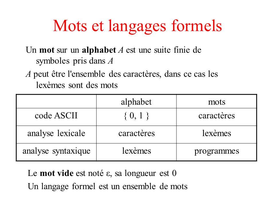 Mots et langages formels Un mot sur un alphabet A est une suite finie de symboles pris dans A A peut être l'ensemble des caractères, dans ce cas les l